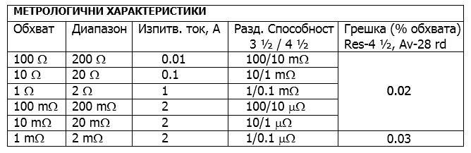 m2402a_table.jpg