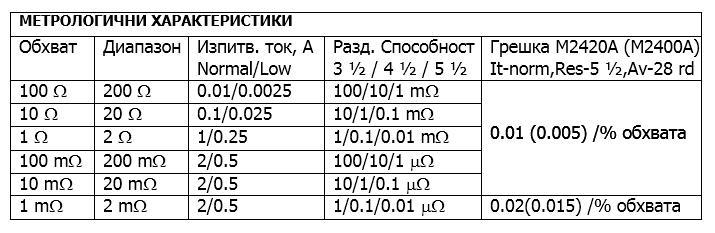 m2420a2400a_table.jpg